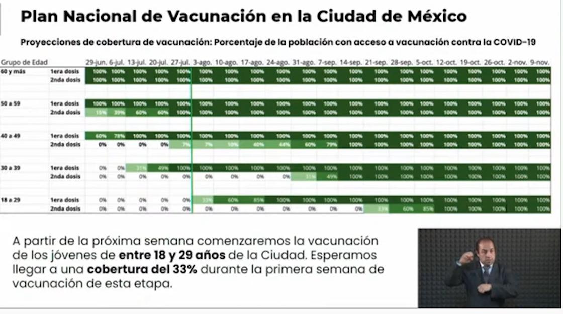 vacunacion-18-29-cdmx-sheinbaum