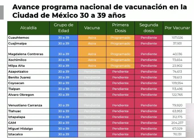 vacunacion-30-años-cdmx