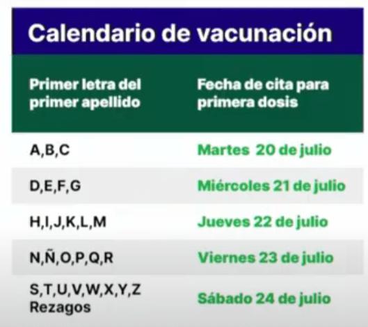 Van los detalles sobre la vacunación a mayores de 30 años que faltan en CDMX