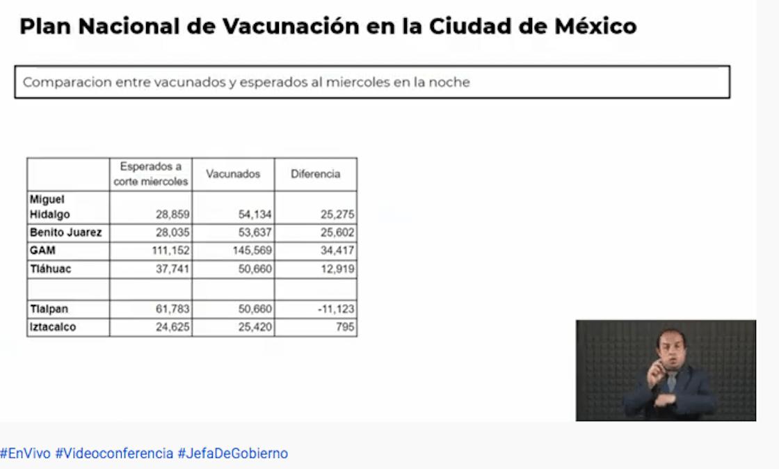 vacunacion-cdmx-jovenes