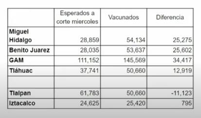vacunas-esperadas-cdmx