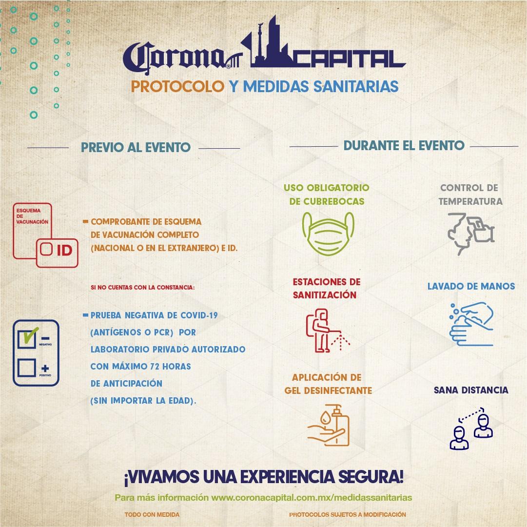 Corona Capital 2021 - Medidas Sanitarias