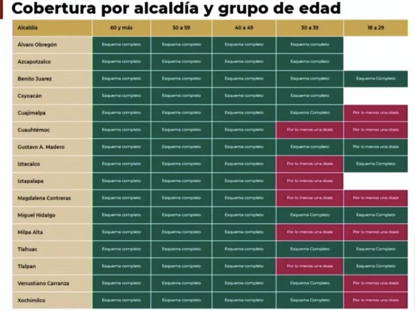 alcaldias-faltan-vacunar-contra-covid-cdmx