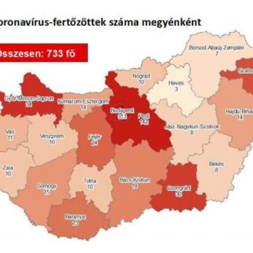 Koronavírus: Mutatjuk a vasárnapi magyar és osztrák adatokat
