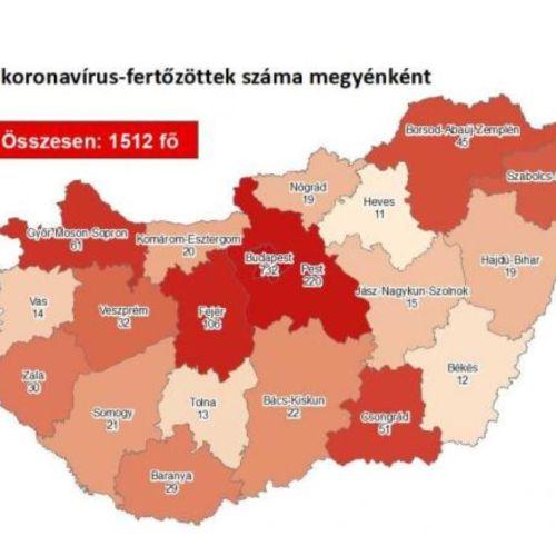 Koronavírus: Itt vannak a kedd reggeli adatok Magyarországról és Ausztriából