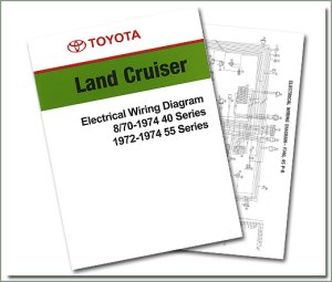 Page 223 Land Cruiser Toyota AC, Wiring Diagrams & Power
