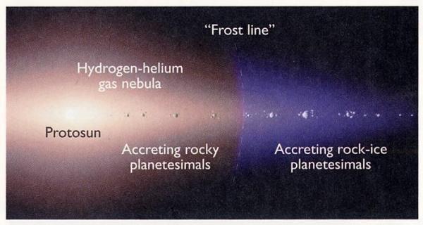 Astronomy PHYS 010