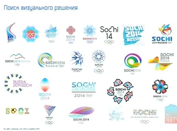 олимпиада логотип - Олимпиада