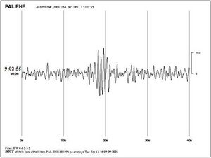 9/11 Seismic Study - Fig 1b