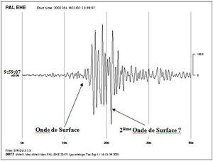 9/11 Seismic Study - Fig 2b