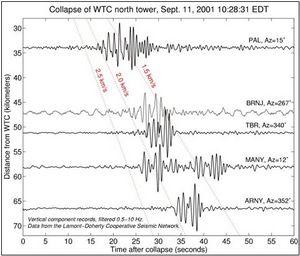 9/11 Seismic Study - Fig 3