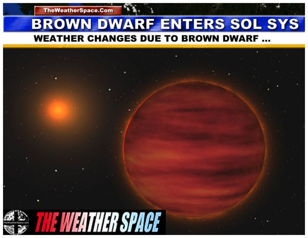 Brown Dwarf Discovered Entering Solar System, Responsible ...