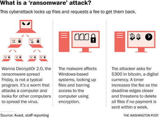 Cybersecurity researcher sidelines a global malware attack ...