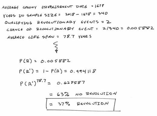 probability civil unrest calculation