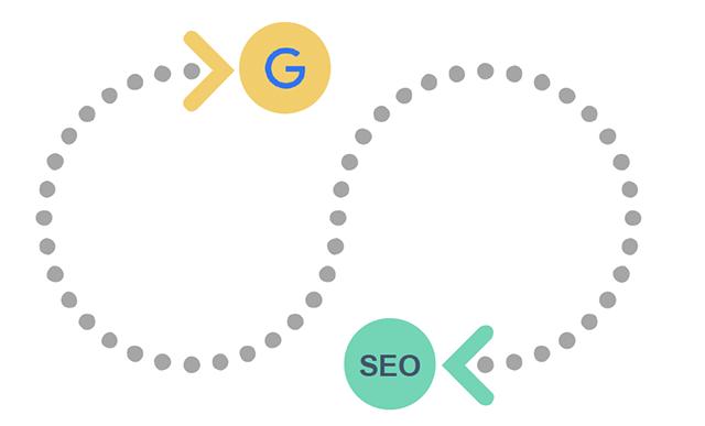 Icone SEO e Google collegate tra loro