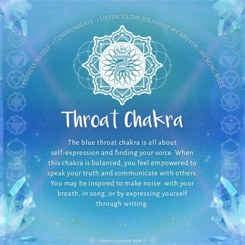 5th chakra throat - Chakra Chart Meanings