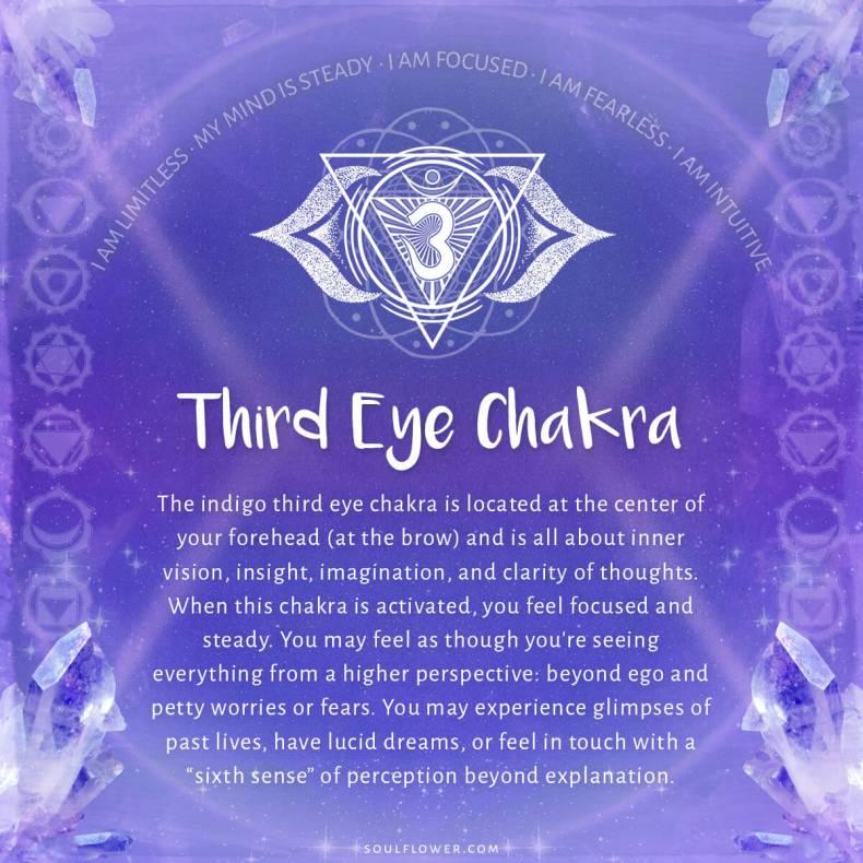 6th chakra third eye - Chakra Chart Meanings