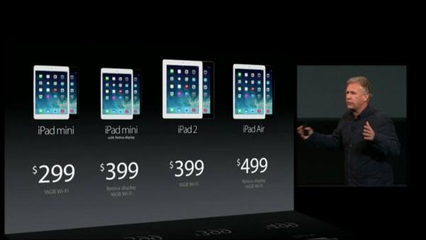 iPad line
