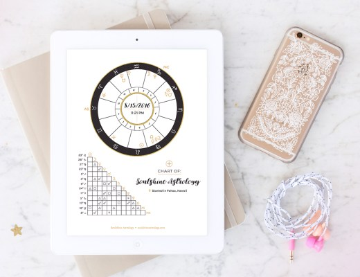 Career Astrology: Your Business Has a Birth Chart