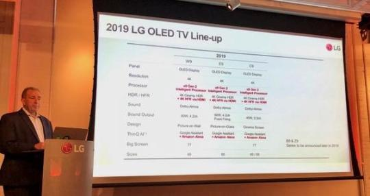 LG Unveils 2019 Ultra HDTVs - Home Cinema Installation