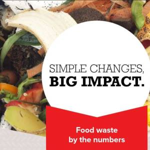 Earth Day, Food Waste and Your FOODprint
