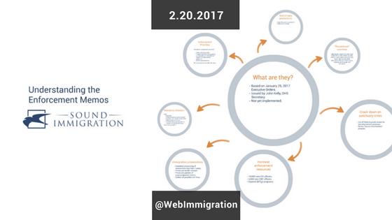 Understanding the Feb. 17 enforcement memos