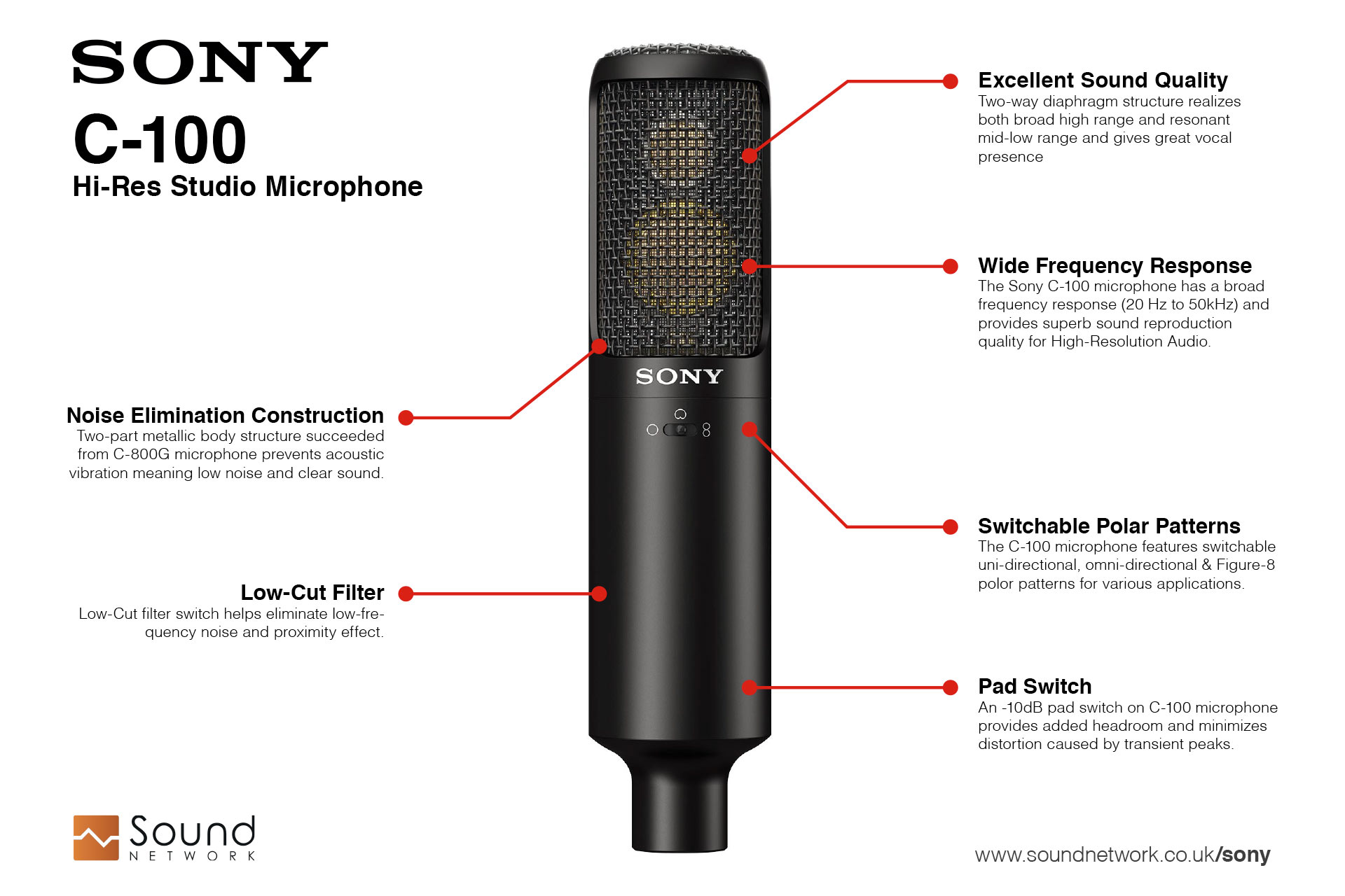 Sony C-100 Mic Features