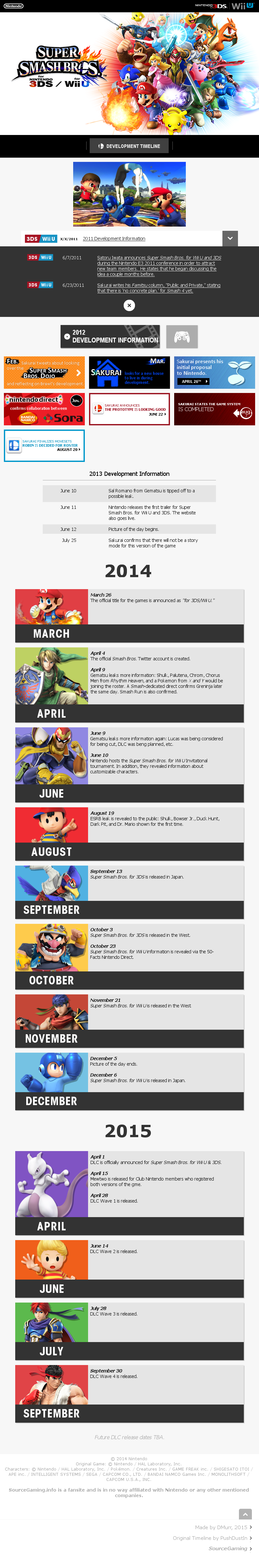 Smash 4 Development Timeline