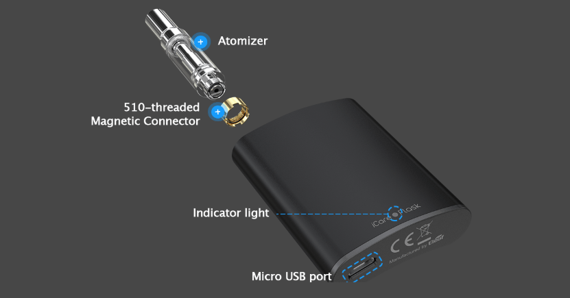 iCare Flask Kit Features 02