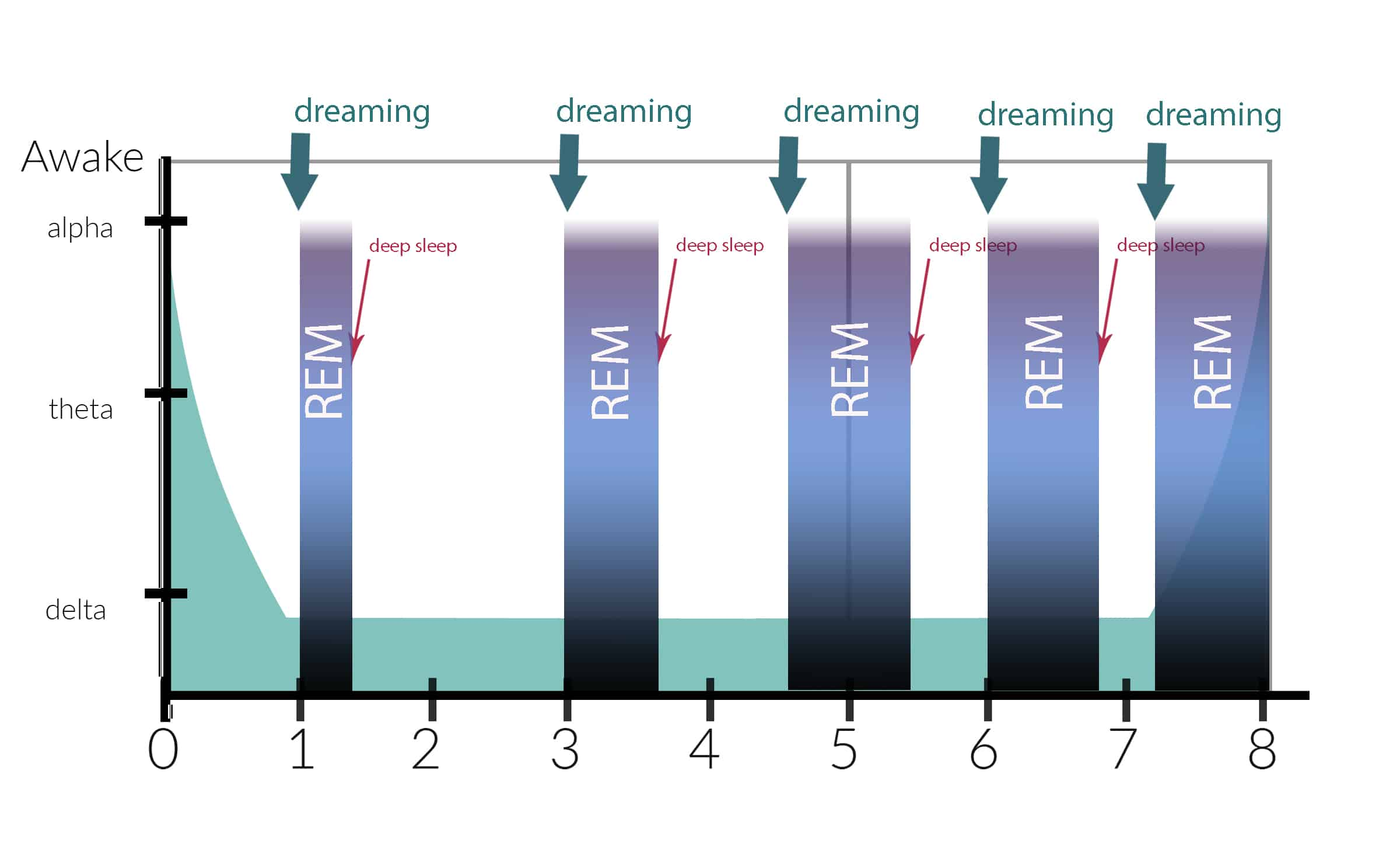 How to Lucid Dream: Tips, Resources and Music to Help You