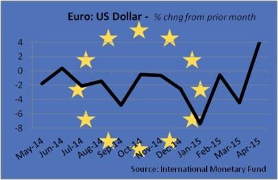 CurrencyEuro