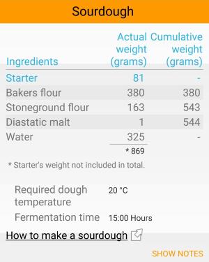 BreadBoss recipe - Bulk ferment in fridge Classic Mixed Grain (Sourdough)