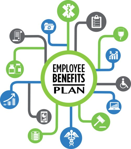 employee benefits outsourcing, employee benefits outsourcing SETX, payroll outsourcing, payroll outsourcing Beaumont TX, payroll company Port Arthur, payroll company Orange TX,