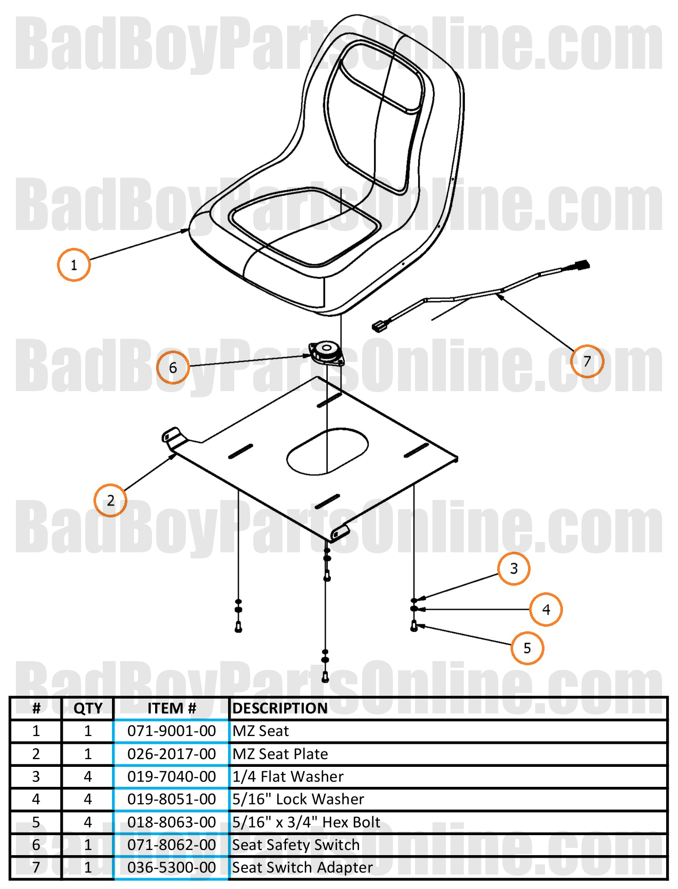 Mz And Mz Magnum Seat Parts And Schematic