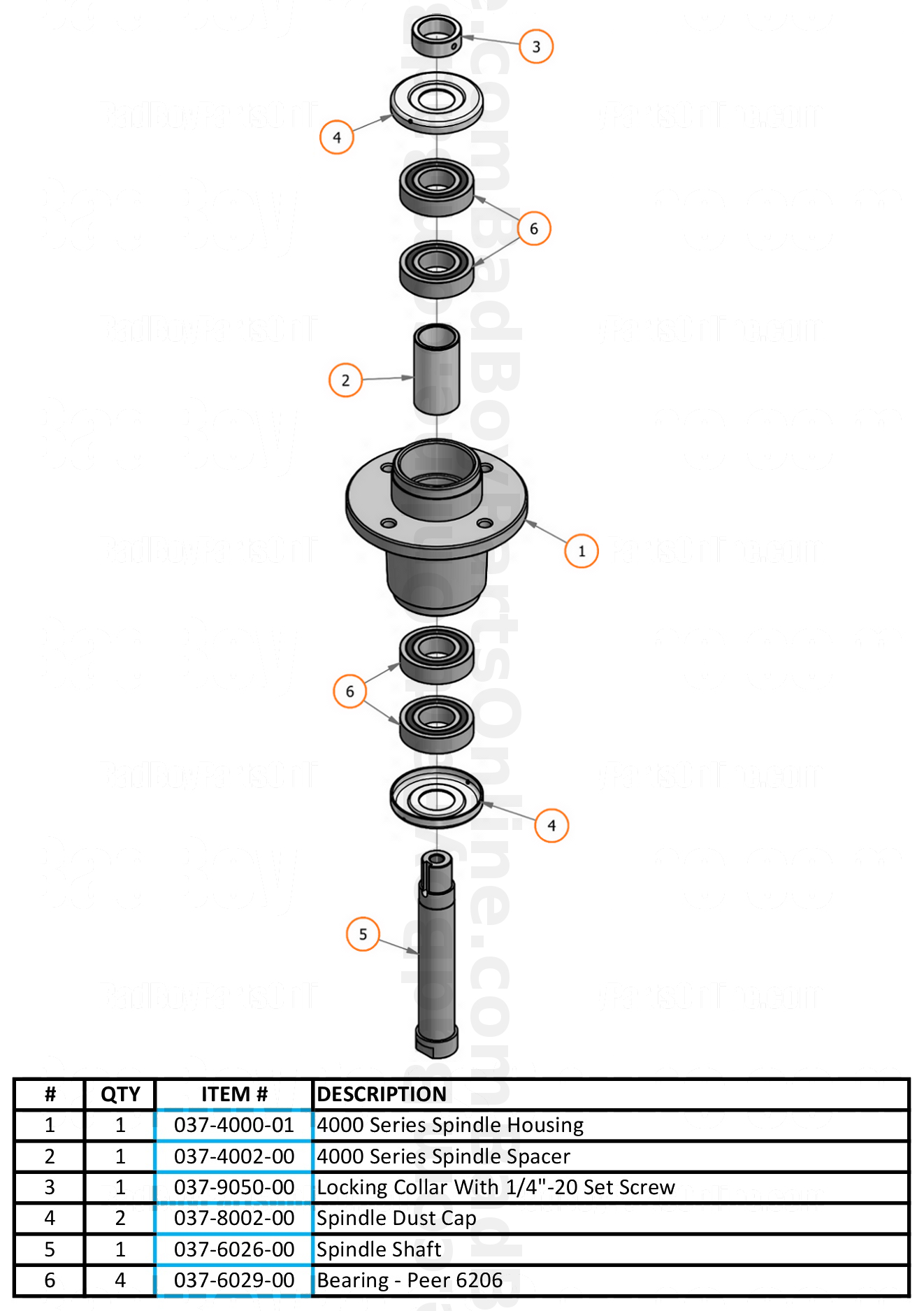 Double Bearing Spindle Assembly