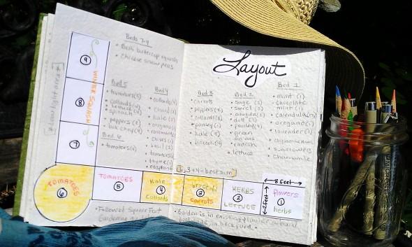 sparrow magazine garden journal