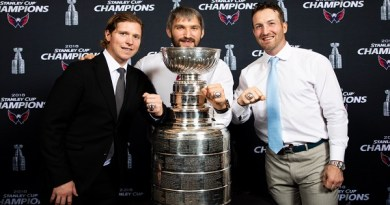 washington-capitals-stanley-cup-ring-to-hall-of-fame