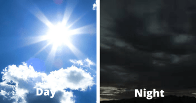 SoMD Weather for Monday, August 10, 2020