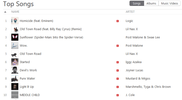 "Logic & Eminem's ""Homicide"" hits #1 on iTunes Top Hip-Hop Songs"