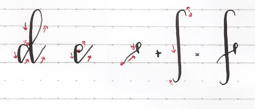 How to create letterforms with pointed pen modern calligraphy