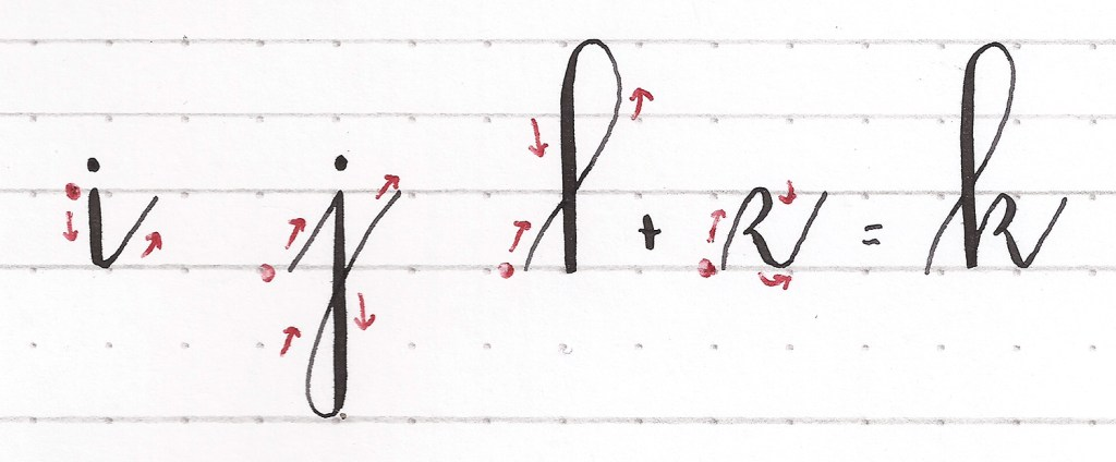How to create letterforms with pointed pen modern calligraphy. Lowercase i, lowercase j, lowercase k.
