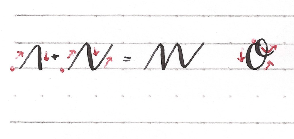 How to create letterforms with pointed pen modern calligraphy. Lowercase n, lowercase o.