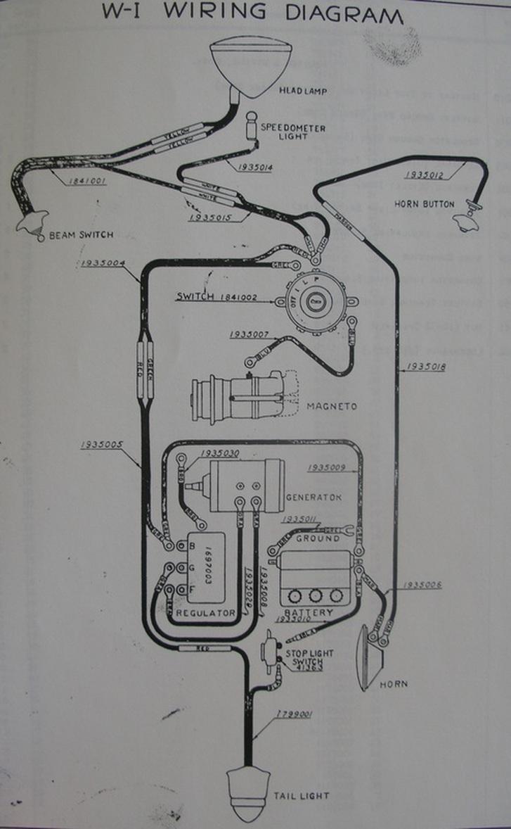 Indian Scout Wiring Diagram  Wiring Diagram