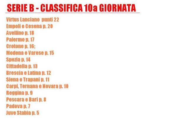 serie b classifica 10a giornata