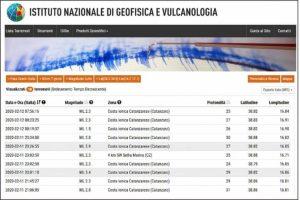 Sciame sismico sulla costa jonica catanzarese, monitoraggio della Protezione civile