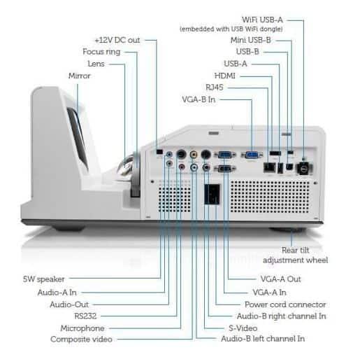 Projector 3200 lumens Short Throw Dell ενοικίαση short throw προτζέκτορα με υπερευρυγώνιο φακό -συνδέσεις