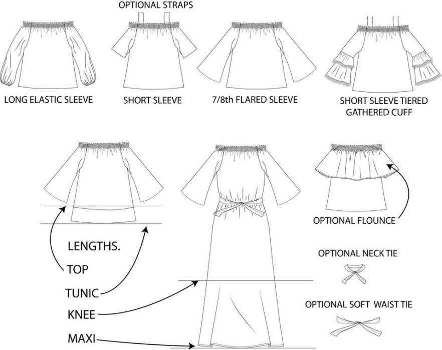Pattern Design Options