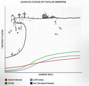 The learning curve can be challenging for surgeon and patient.