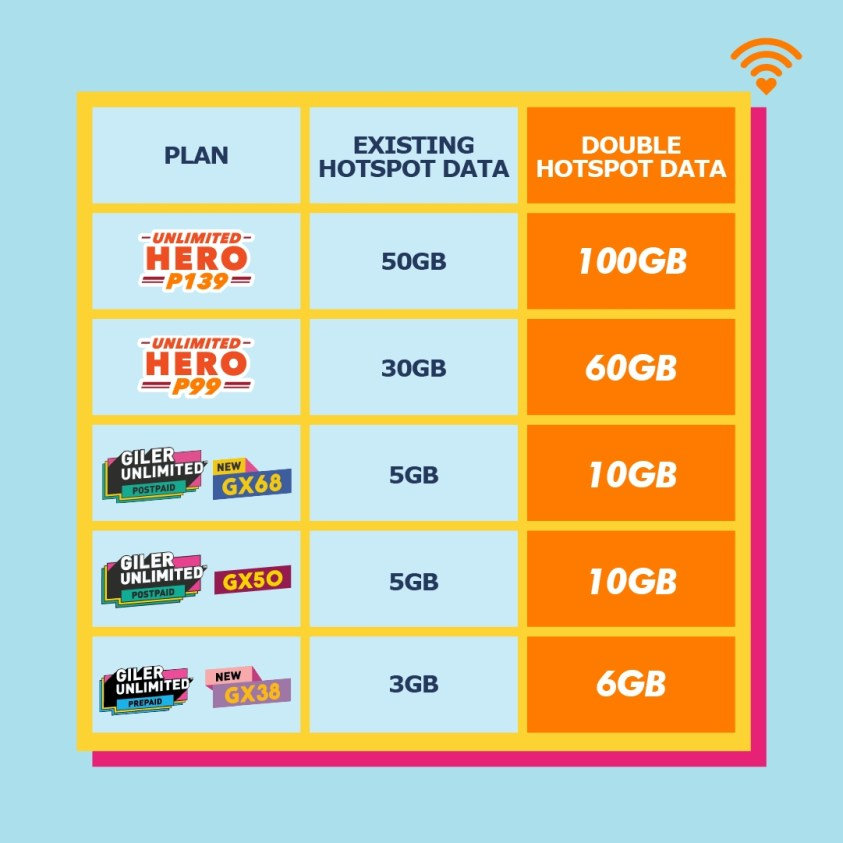 U Mobile double hotspot data