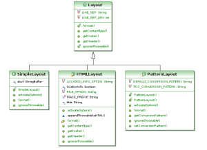 Soyatec  Open Solution Company: XAML for Java, UML for